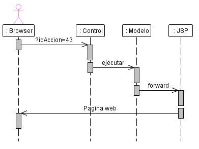 modelo_vista_control1