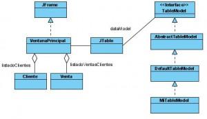 Estructura de clases de la aplicación